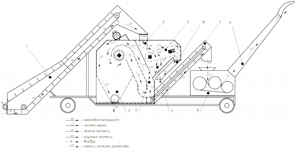 Astron Rs 35m Schematic